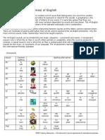 Sound_Spelling_Chart.pdf
