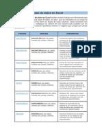 05 Funciones de base de datos.pdf