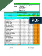 Analisis Soal PG_Uraian_Praktik_Mukhtar.xls
