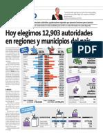 Hoy elegimos 12,903 autoridades en regiones y municipios del país