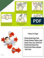 Cuci Tangan Dengan Handrub & 5 Momen Cuci Tangan