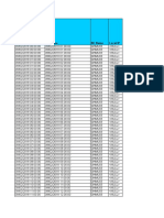 RTP Packet Statistics of IP Bearer_Yesterday
