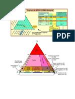 El Diagrama Streckeisen
