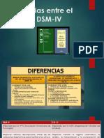 Diferencias Entre El CIE-10 Y DSM-IV
