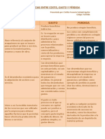 345582096-Diferencias-Entre-Costo-gasto-y-Perdida.docx