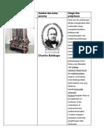 Gambar Alat Telekomunikasi.docx
