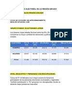 Datos Electorales de Ancash