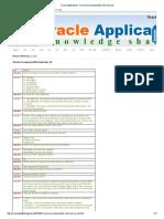 Oracle App_ AP Interview Qs