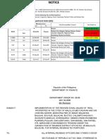 RDO No. 25A - Plaridel Bulacan