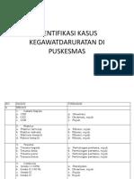 Identifikasi Kasus Kegawatdaruratan Di Puskesmas (Modul 2)