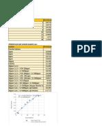 Data Pengamatan P5