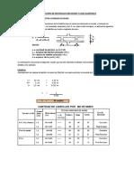 225075278-Cantidad-de-Ladrillos-Por-m2.pdf