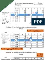 Medidas de Tendencia Central Para Datos Agrupados y Taller