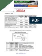 CODIGO-AR-MIDEA-1.pdf