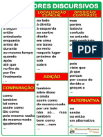 Cábula Dos Conetores_2ºano