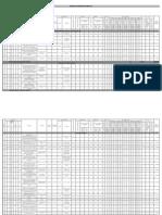 _Raport_Contestaţii_pentru_Masura_312_-_Noiembrie-Decembrie_2009_-_proiecte_propuse_spre_finantare,_proiecte_nefinantate,_proiecte_neeligibile_-_CORECTAT
