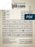 Tabela de Tipografia