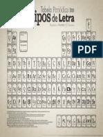 Tabela de Tipografia.pdf