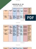 Analisis SKL KI KD Semester Ganjil 1718.docx.pdf