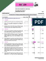 0301 D.05D Programa de Montos