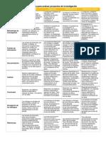 rbricaproyectosdeinvestigacin-100822203733-phpapp02.pdf