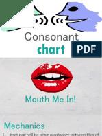 Consonant Chart.pptx