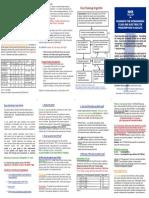 IV Pocket Guide
