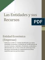 Las Entidades y sus Recursos.pptx