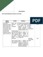 Formas de Participación en La Empresa y en La Sociedad Prof Ricardo Glez