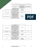 Aplicación Modelo Defensa en Profundidad-1