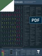 Table-of-Disruptive-Technologies.pdf