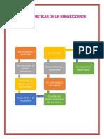 Características de un buen maestro.docx