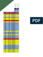 Parts Order Monitoring.xlsx