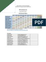 PDS Lab2 TA Evaluation Matrix.pdf