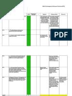 2.3.11.4 Sk Tentang Pengendalian Dokumen Dan Rekaman Aren(1)