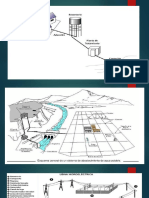 Diseño de Lineas y Redes Hidraulicas