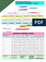 2 File Struktur Organisasi