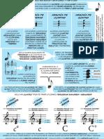 Voces Horizontales - Infografía