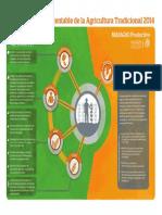 Infografía Modernización Sustentable de la Agricultura Tradicional 2014.pdf
