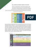 Los Cambios en La Curricula Del Nuevo Modelo Educativo.docx1