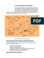 PROCESO DE ENDULZAMIENTO DE GAS NATURAL.docx
