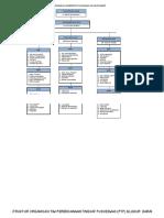 STRUKTUR PGD (1).xlsx