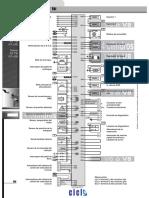 DAKOTA 22 EFI- DAKOTA V6 TBI- DAKOTA V8 TBI.pdf