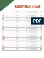 Swine Gestation Table.pdf