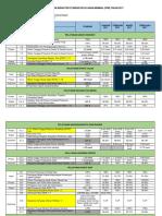 4.2.2.1 - SPM.pdf