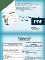 tiposynivelsdelainvestigacion-161201051958
