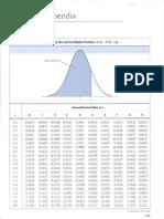 EC3303 Distribution Tables
