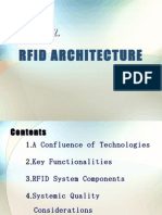 RFID Architecture