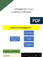 Enfoques Cualitativo y Cuantitativo de Investigación