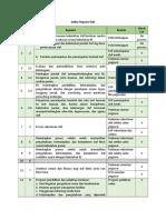 edoc.site_check-list-regulasi-kks-1.pdf